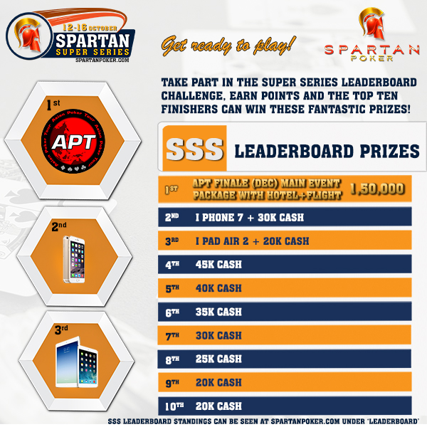 sss_leaderboard_prizes-2