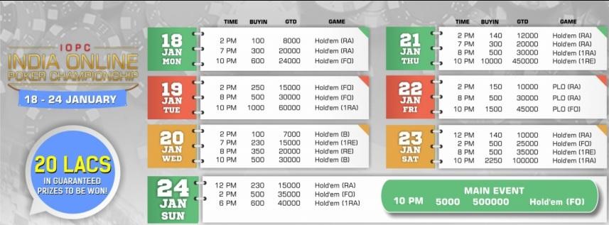 Spartan Poker проводит онлайн чемпионат Индии по покеру
