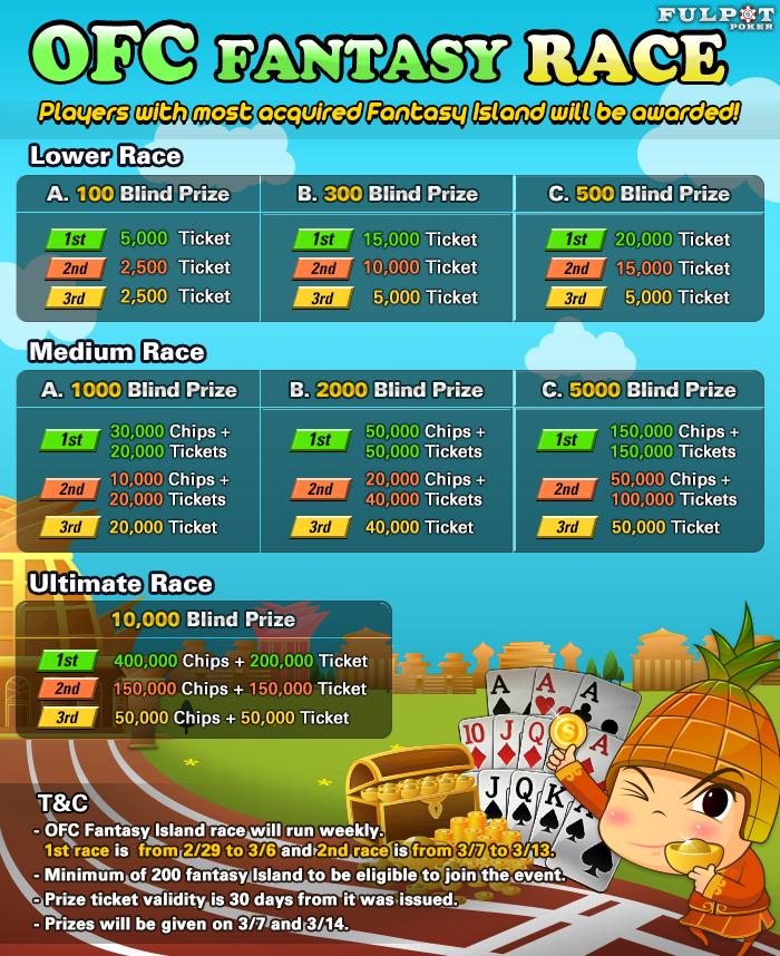 Fulpot poker объявляет рейк-гонку среди OFC-игроков!