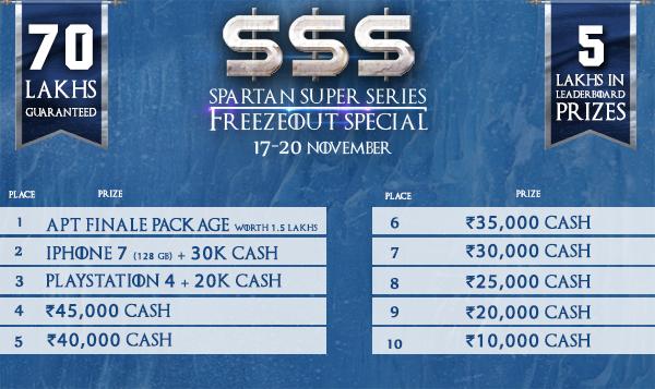 sss-freezeout-leder-board