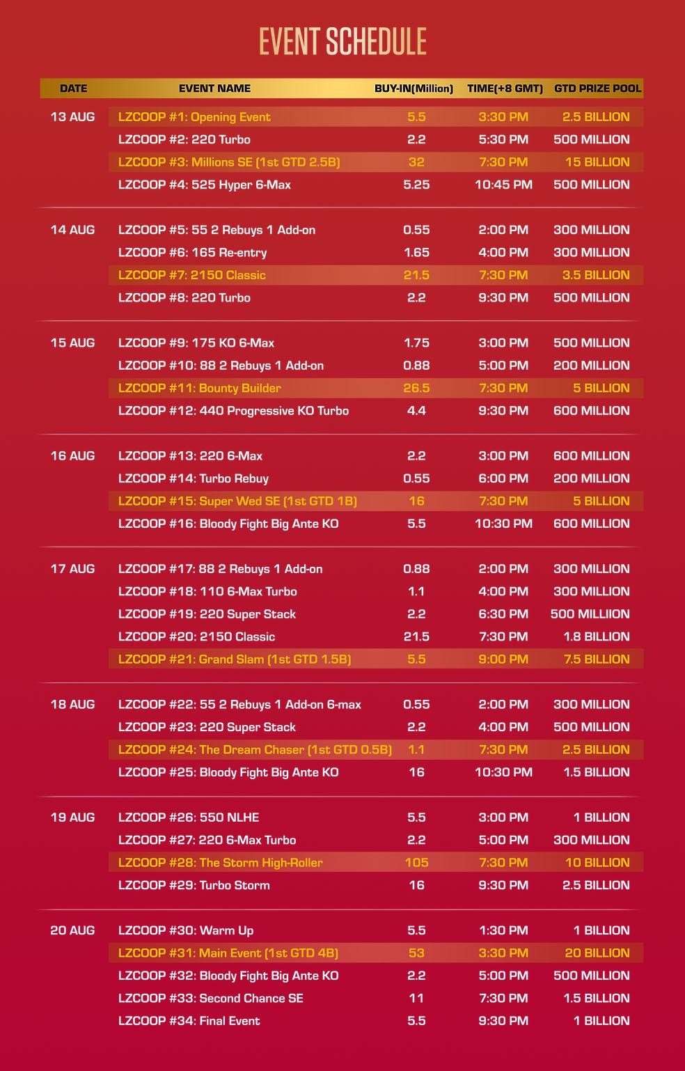 Расписание турниров