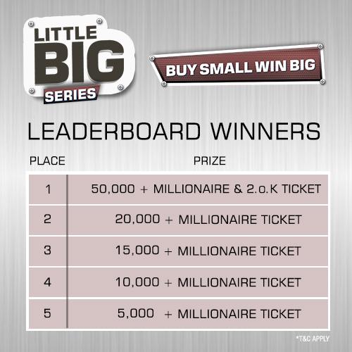 Leaderboard Little big series