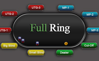 Full ring poker
